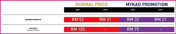 KL Tower ticket price